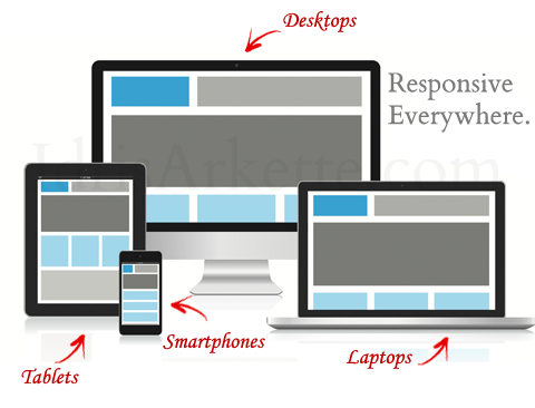 Responsive-Website-Design-Singapore