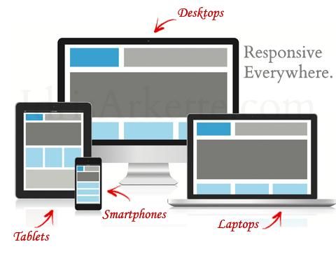 Responsive-Website-Design-Singapore