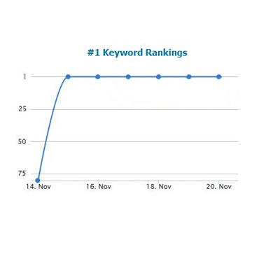 multiple number 1 rankings